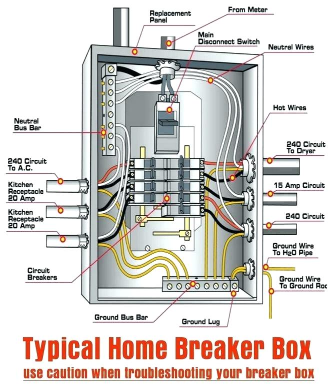 Stupendous House Circuit Breaker Panel Diagram Wiring Diagram Tutorial Wiring Cloud Genionhyedimohammedshrineorg