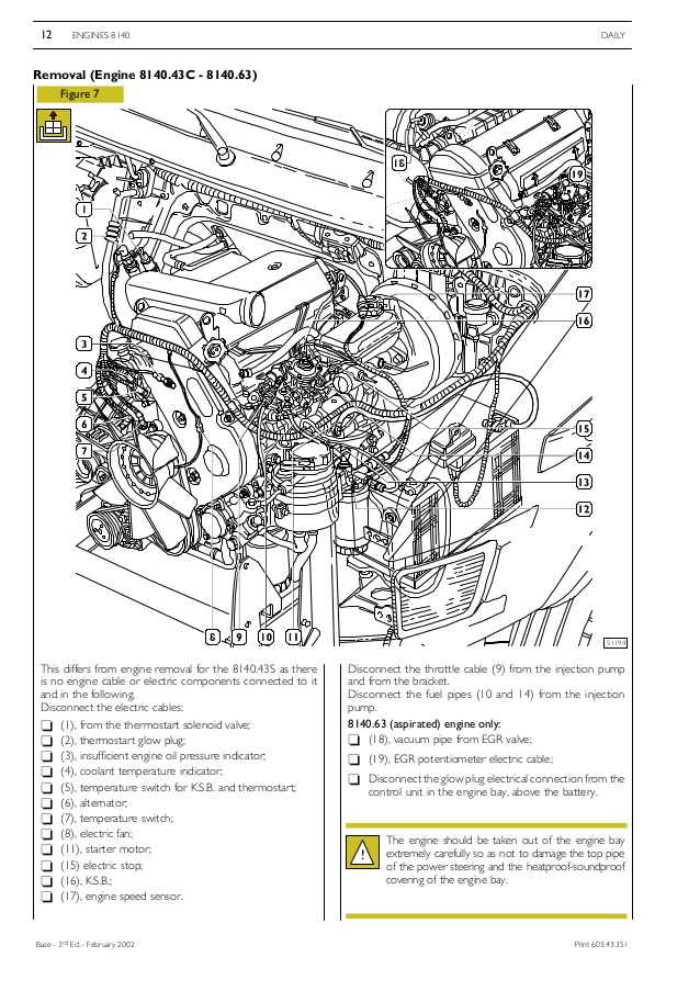 oy6224 iveco daily fuse box wiring harness wiring diagram