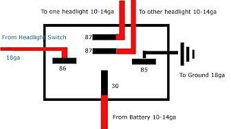 Tremendous How To Make A Power Relay Fuse Block Automotive Wiring Youtube Wiring Cloud Lukepaidewilluminateatxorg
