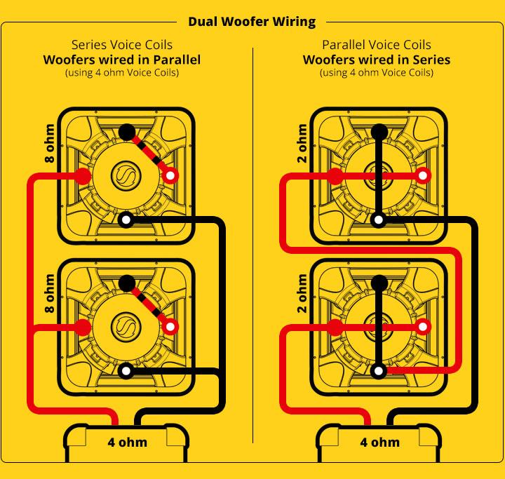 Pleasant Subwoofer Speaker Amp Wiring Diagrams Kicker Wiring Cloud Genionhyedimohammedshrineorg
