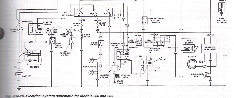 2010 John Deere Wiring Diagram - Honda Civic Si Fuse Box for Wiring Diagram  SchematicsWiring Diagram Schematics