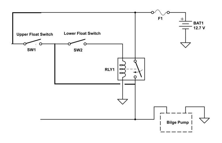 FB_2678] Bilge Pump Switch Wiring Diagram On 3 Way Float Switch Wiring  Diagram Schematic WiringEatte Rosz Rimen Wigeg Mohammedshrine Librar Wiring 101