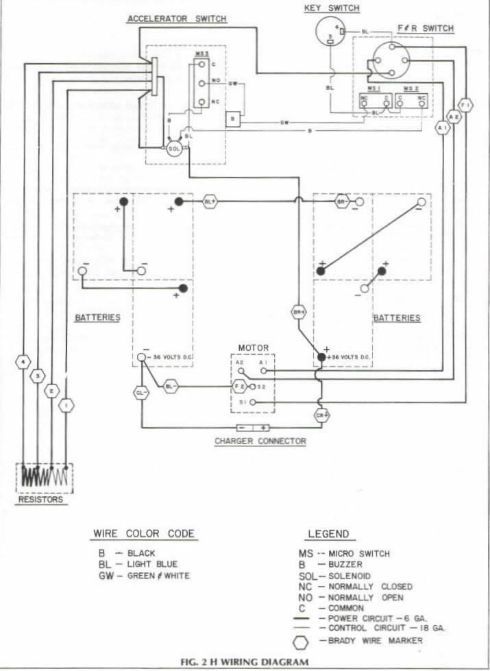 1992 Ezgo Marathon Wiring Diagram 1998 Voyager Fuse Box Diagram Pontiacs Yenpancane Jeanjaures37 Fr