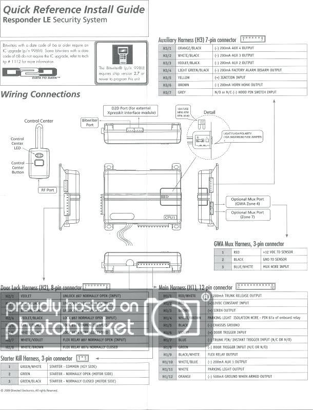 automate remote start wiring diagram ne 2884  alarm wiring diagramviper auto alarm wiring  ne 2884  alarm wiring diagramviper auto