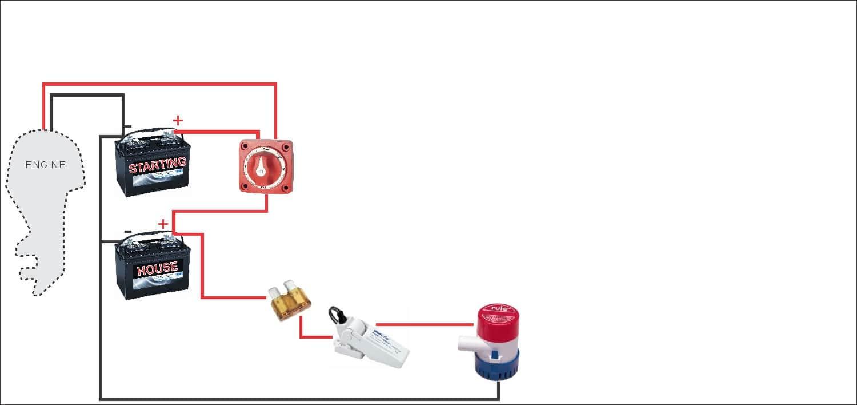 Enjoyable Boat Switch Wiring Basic Electronics Wiring Diagram Wiring Cloud Xempagosophoxytasticioscodnessplanboapumohammedshrineorg