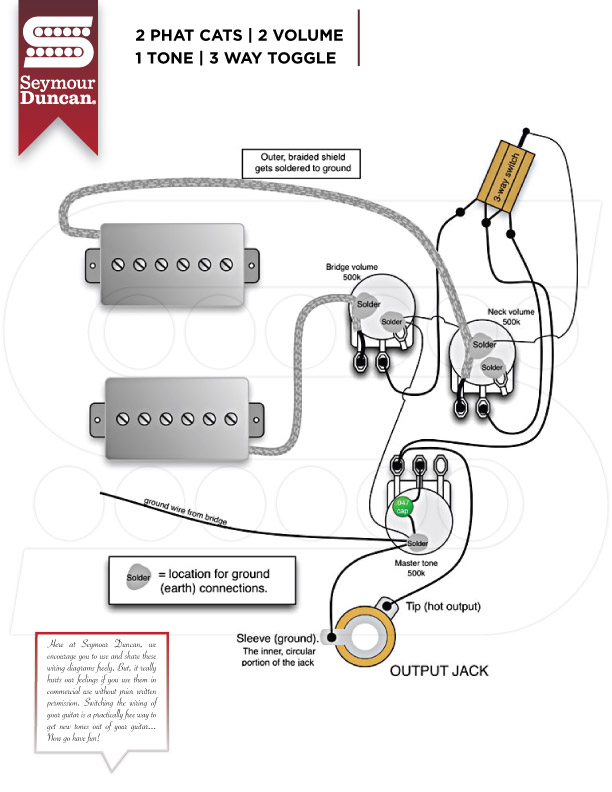 Guitar Wiring Diagram 2 Humbucker Volume Tone