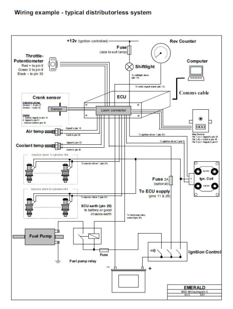 Groovy Emerald Ecu Wiring Diagram Basic Electronics Wiring Diagram Wiring Cloud Overrenstrafr09Org