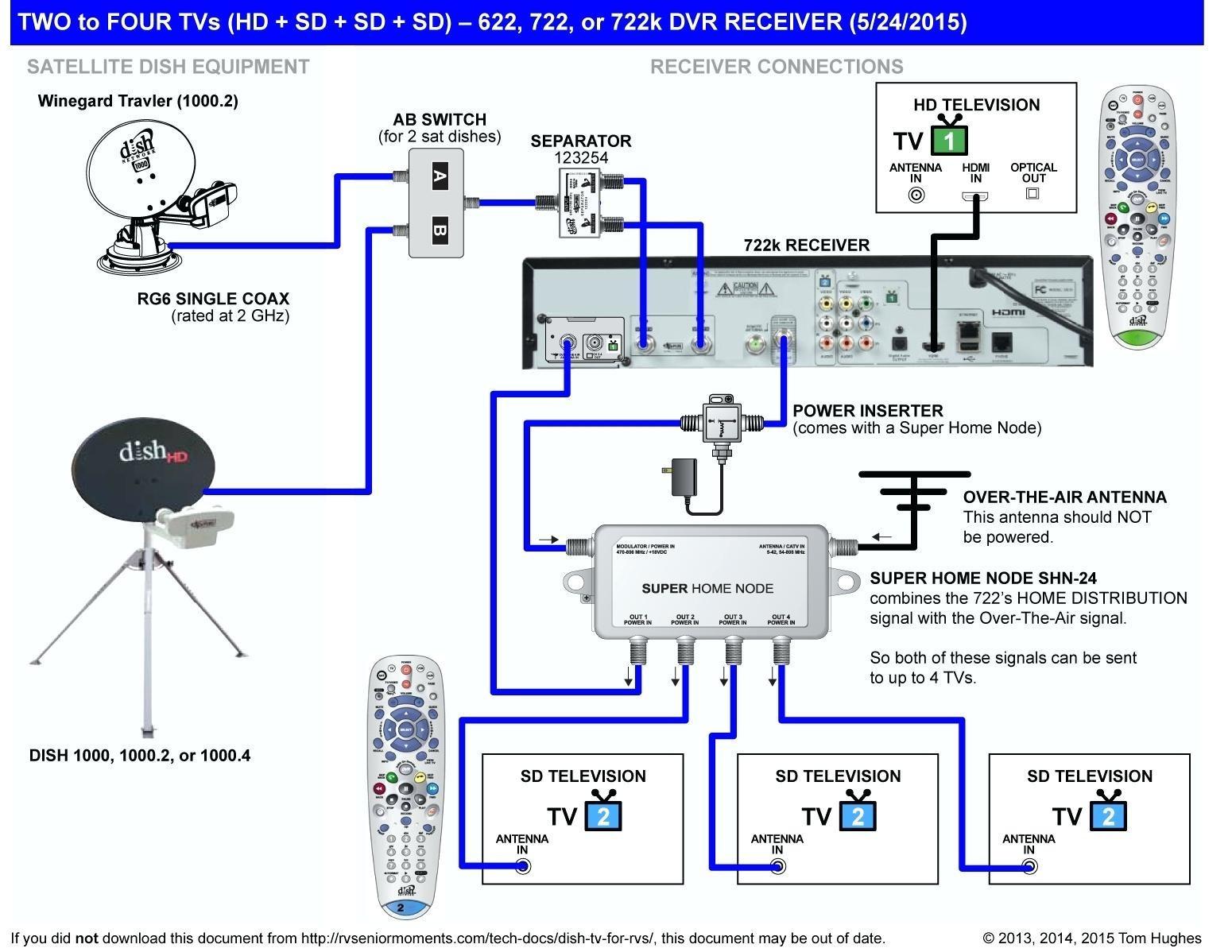 Receiver Wiring Diagram Schematic