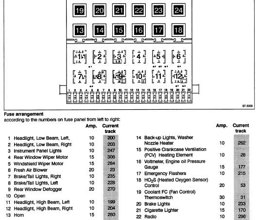 VC_7257] 2005 Jetta Fuse Box Free DiagramTool Nect Salv Trons Mohammedshrine Librar Wiring 101