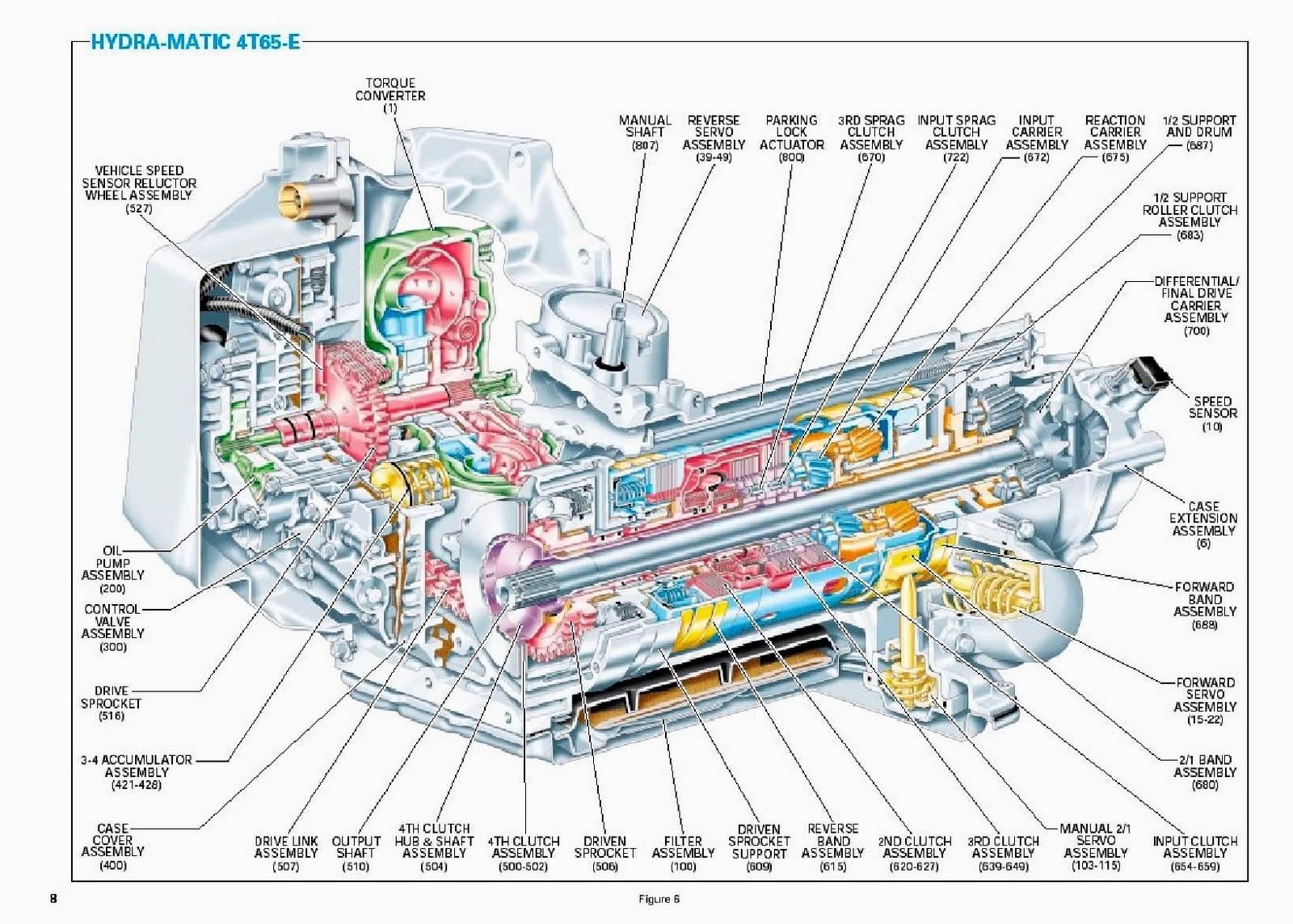 01 Impala Low Coolant Wiring Diagram Rj45 Shield Ground Wiring Diagram Wire Diag 2005vtx Jeanjaures37 Fr