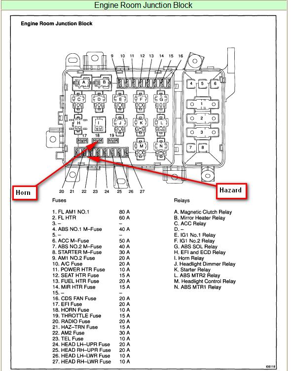 Fuse Box Toyota Fj Wiring Diagram Quota B Quota B Cfcarsnoleggio It