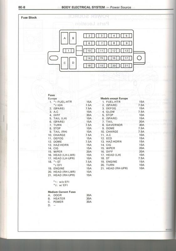 Amazing 70 Series Fuse Box Diagram Wiring Diagram Library Wiring Cloud Dulfrecoveryedborg