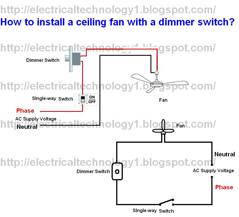 Ceiling Fan Wiring Diagram 1 Sd Fuse Box 2001 Bmw 740 Radio For Wiring Diagram Schematics