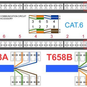 Rj45 Wiring Diagram In Wall Socket