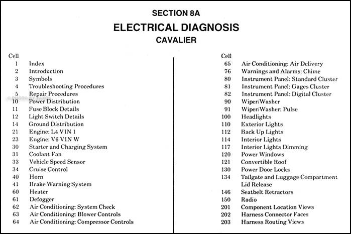 2001 Chevrolet Cavalier Headlight Wiring Diagram Free Download Rg 350 Wiring Diagram Wiring Diagram Schematics