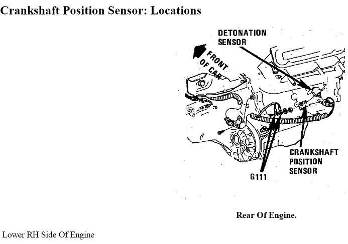 2000 Chevy Cavalier Parts Diagram Wiring Diagrams Blame Dash Blame Dash Massimocariello It