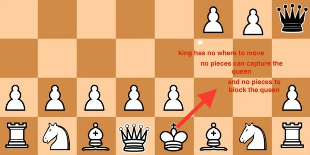 Magnificent How To Win Chess Match In 2 Moves Business Insider Wiring Cloud Domeilariaidewilluminateatxorg