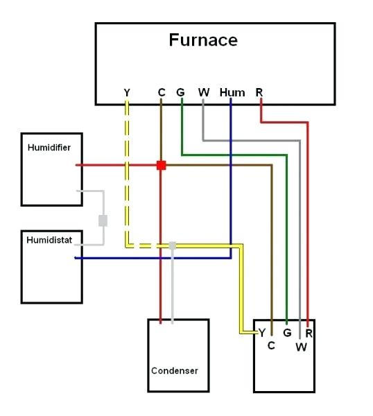Xb 9037 Furnace Wiring Diagrams On Carrier Air Conditioning Wiring Diagram On Wiring Diagram