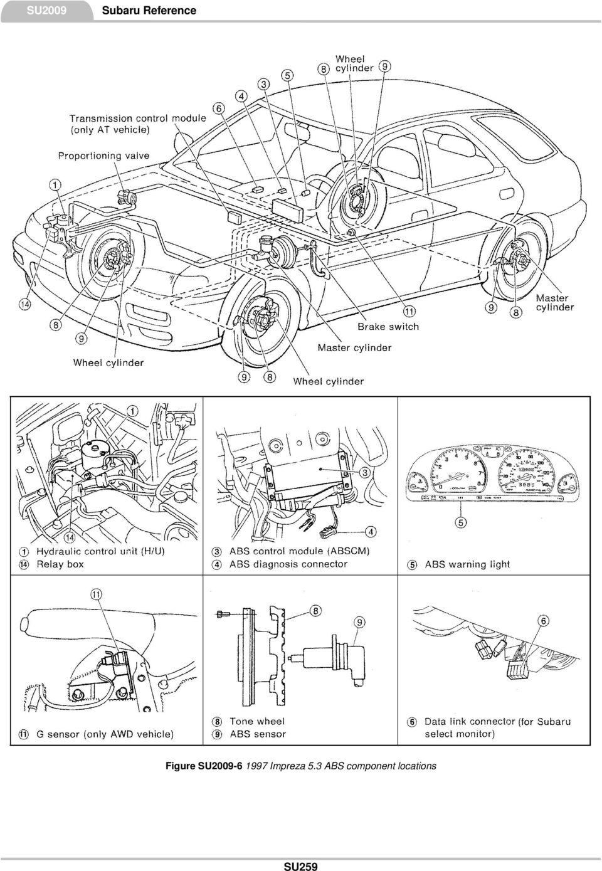 Awe Inspiring Subaru R2 Wiring Diagram Wiring Library Wiring Cloud Apomsimijknierdonabenoleattemohammedshrineorg