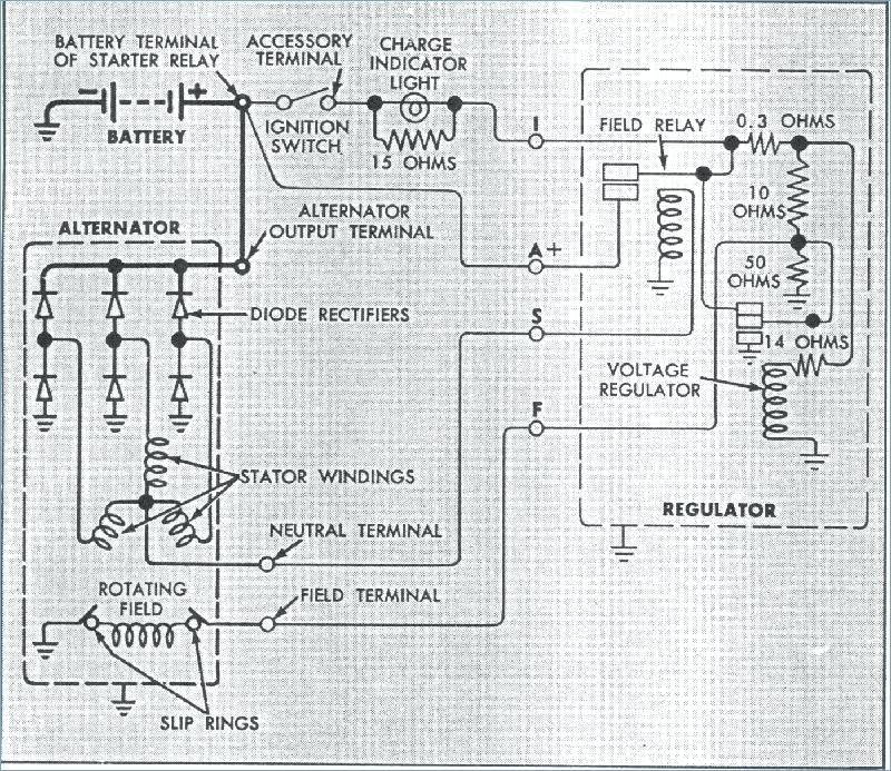 Mack Quantum Wiring Diagram