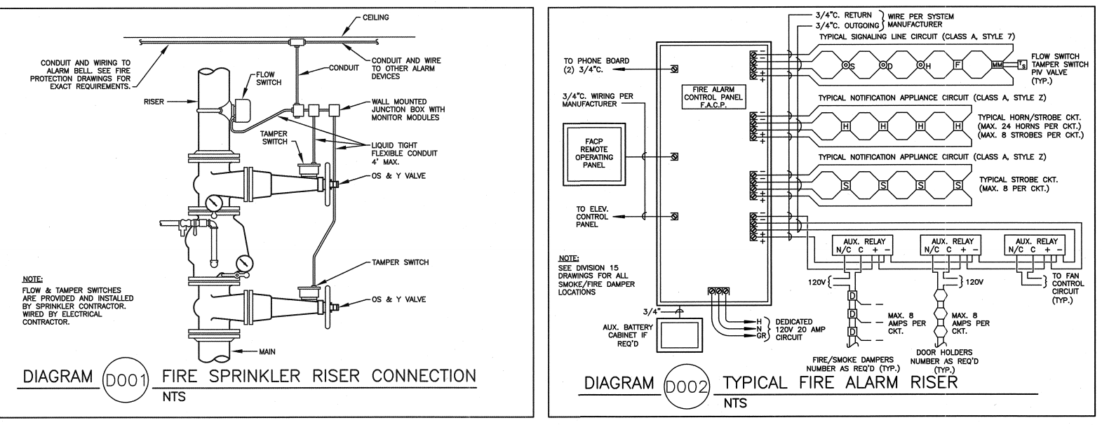 Enjoyable Fire Alarm Elevator Wiring Diagram Basic Electronics Wiring Diagram Wiring Cloud Rdonaheevemohammedshrineorg
