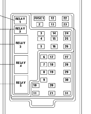 98 expedition fuse box - ford f650 fuel gauge wiring diagram for wiring  diagram schematics  wiring diagram schematics