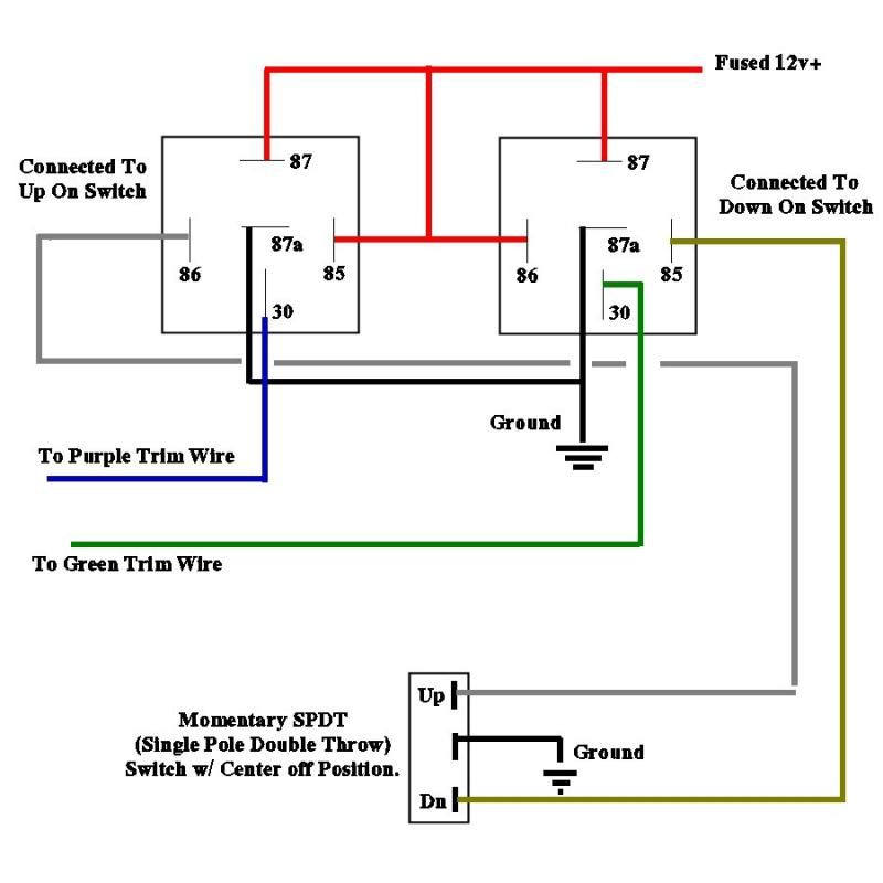 door lock actuator wiring diagram for gm - wiring diagram beam-data-c -  beam-data-c.disnar.it  disnar.it