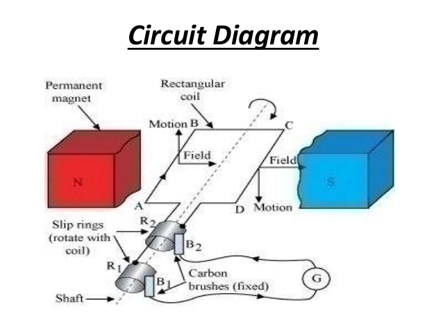 [DIAGRAM_0HG]  TA_1875] Ac Generator Diagram Wiring Diagram | Ac Generator Schematic |  | Targ Caba Semec Mohammedshrine Librar Wiring 101