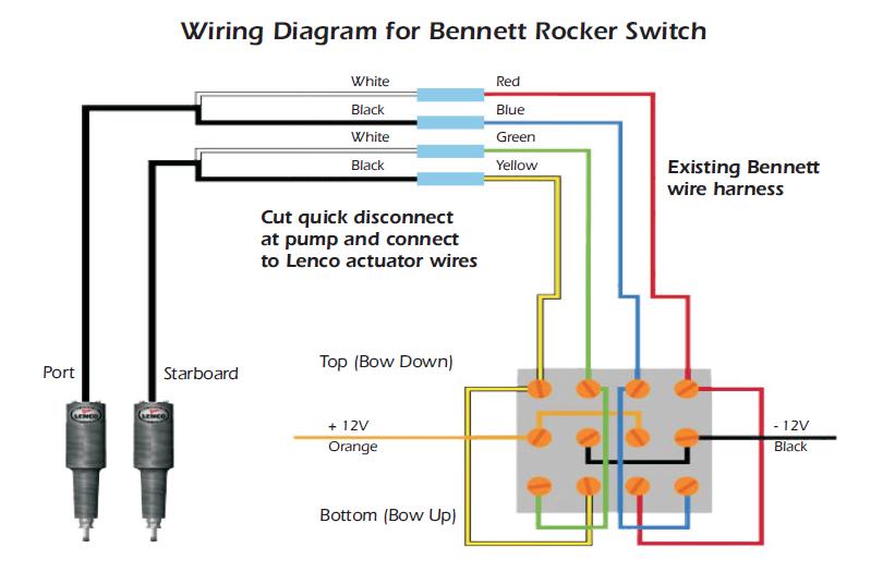 boat leveler wiring diagram rf 7720  engine trim indicator wiring with pics boat talk  engine trim indicator wiring with pics