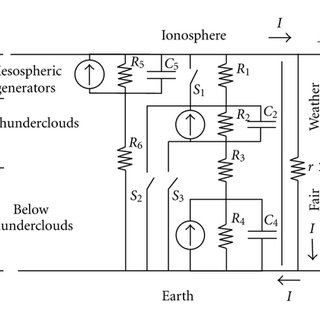 Miraculous Diagram Showing A Schematic Equivalent Circuit For Global Electric Wiring Cloud Waroletkolfr09Org