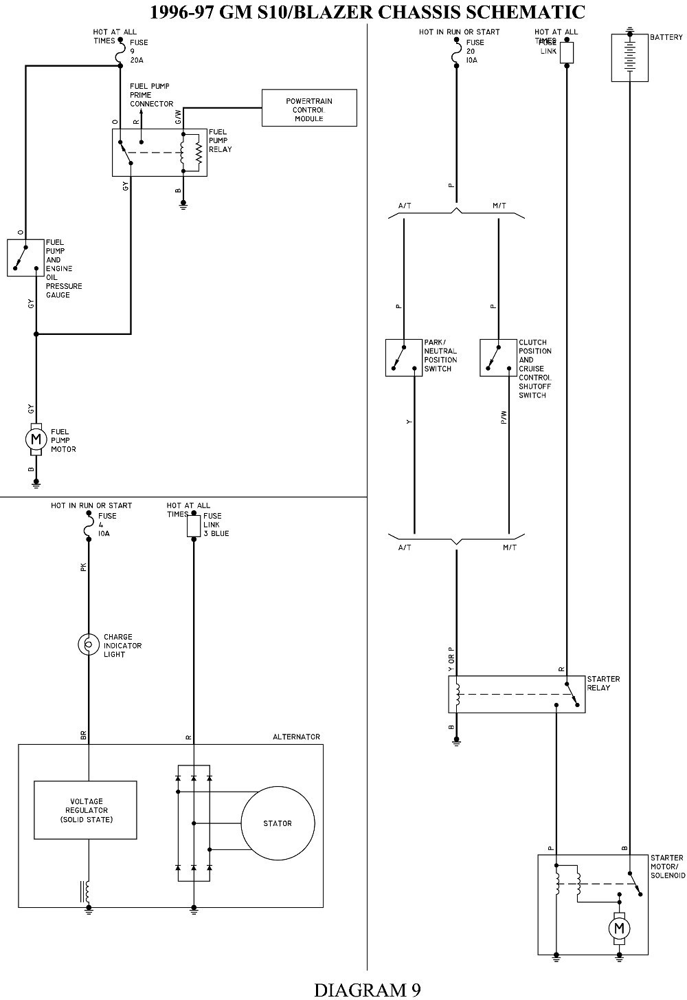 Chevy S10 Wiring Diagram Cruise 1996 Pontiac Grand Prix Wiring Diagrams Wiring Diagram Schematics