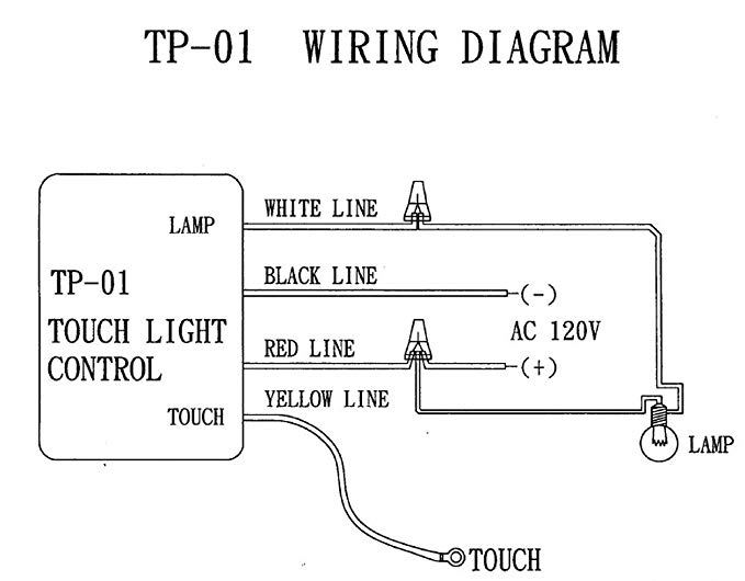 [TBQL_4184]  KH_8313] Zing Ear 3 Way Switch Wiring Diagram Free Diagram | Zing Ear Ze 208s Wiring Diagram Color Code |  | Xolia Funi Aspi Ifica Inst Simij Chor Mohammedshrine Librar Wiring 101