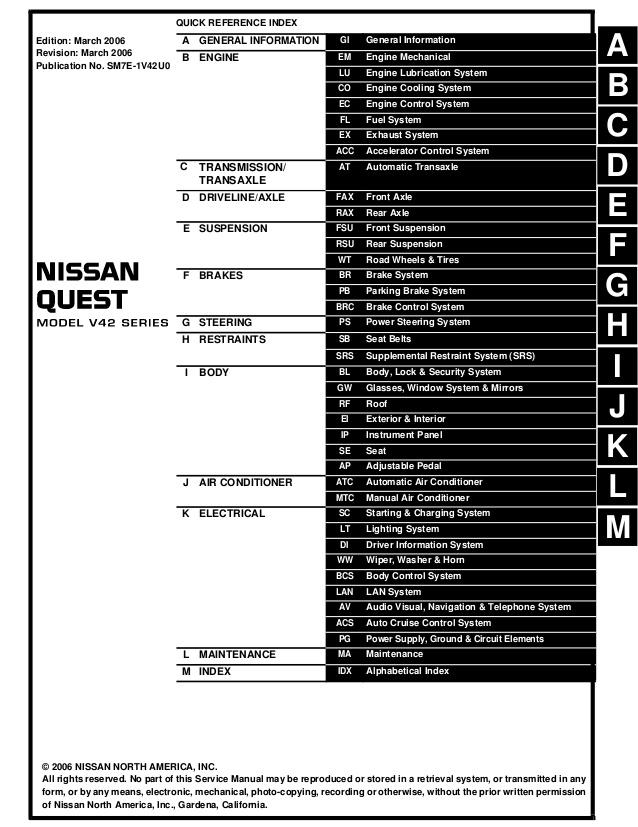 Pleasant 2007 Nissan Quest Fuse Diagram Wiring Diagram Wiring Cloud Histehirlexornumapkesianilluminateatxorg