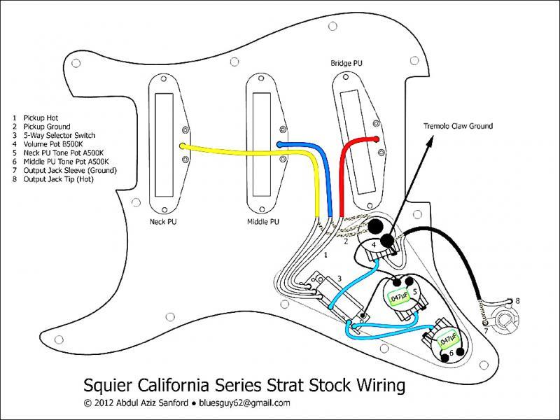 [DIAGRAM_4PO]  BH_3583] Pickup Wiring Diagrams In Addition 5 Way Telecaster Wiring Diagram  Wiring Diagram   Wiring Diagram Squier California Series Strat Stock      Xolia Xaem Mohammedshrine Librar Wiring 101
