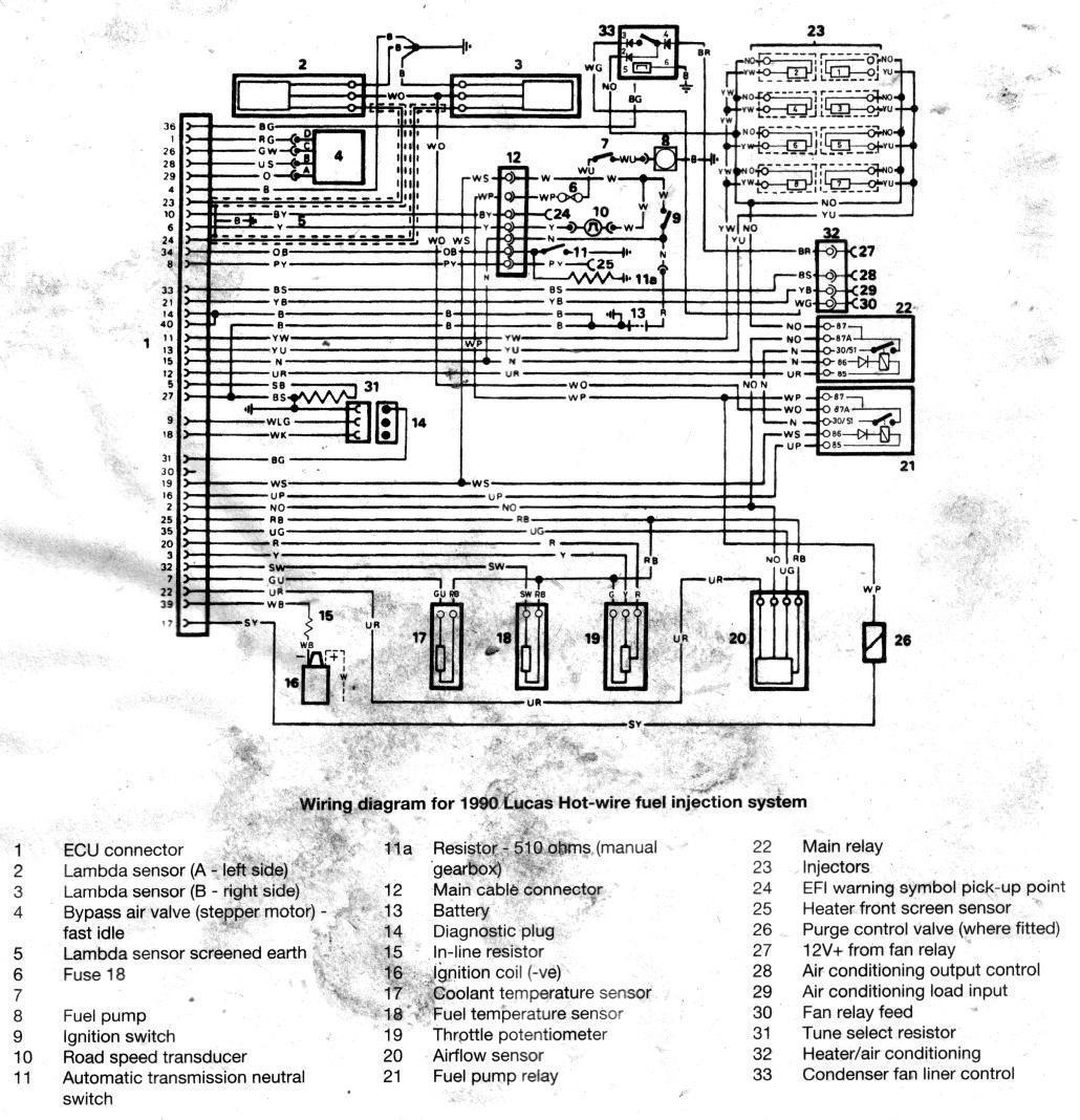 defender 90 wiring diagrams ra 4471  land rover discovery ignition wiring diagram on wiring  land rover discovery ignition wiring