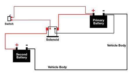 12 volt dual battery wiring diagram dd 2344  rv dual batteries wiring schematic wiring  rv dual batteries wiring schematic wiring