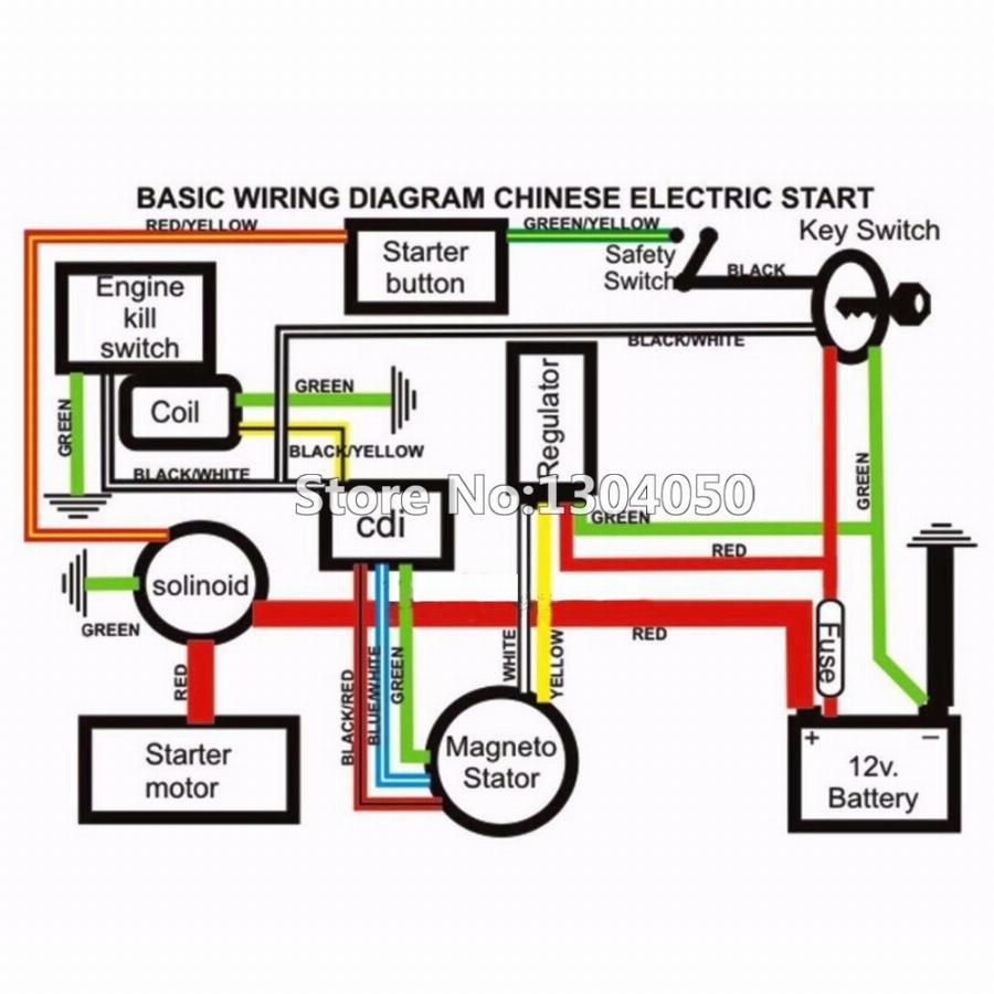 Astonishing Gy6 Ignition Wiring Basic Electronics Wiring Diagram Wiring Cloud Staixaidewilluminateatxorg