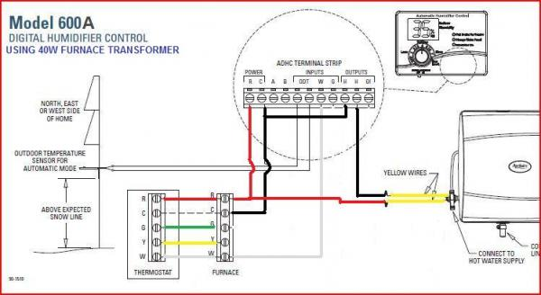 [DIAGRAM_38EU]  WB_2309] Well Nest Humidifier Wiring Diagram Likewise Electrical Relay  Symbols Schematic Wiring | Aprilaire 550 Wiring Diagram |  | Gresi Momece Mohammedshrine Librar Wiring 101
