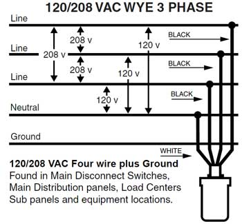 Swell Wiring Diagram Further 208 3 Phase Wiring On 120V Single Phase Panel Wiring Cloud Rometaidewilluminateatxorg