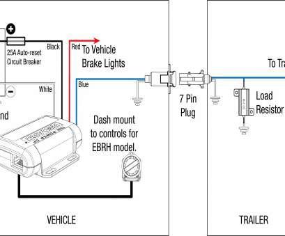 ob2364 wiring diagram for trailer brakes 2 free diagram