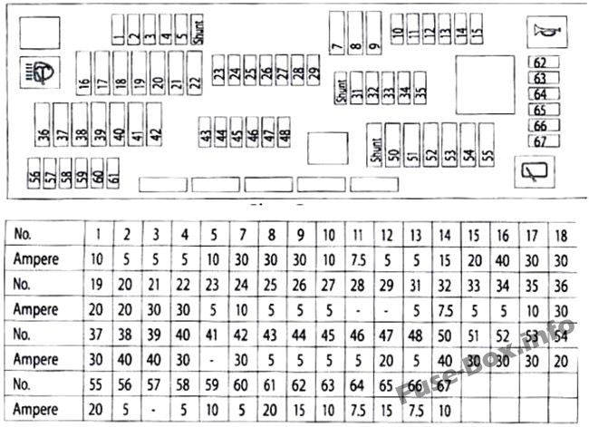 XE_8936] Bmw 328I Fuse Box Diagram Layout Wiring DiagramOsuri Hendil Mohammedshrine Librar Wiring 101