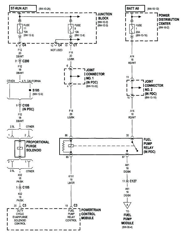 [DHAV_9290]  GO_4495] Dodge W150 Wiring Diagram Wiring Diagram | 1983 Dodge Diplomat Wiring Diagram |  | Spoat Jebrp Proe Hendil Mohammedshrine Librar Wiring 101