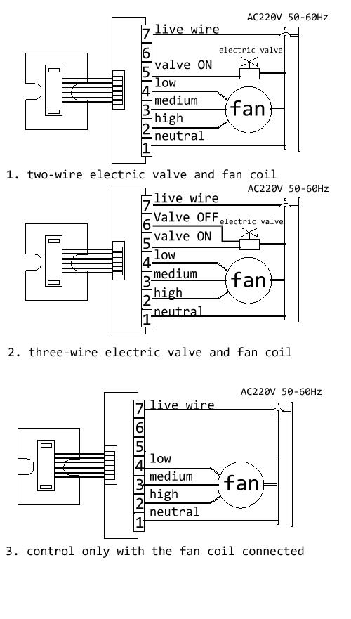 [ZSVE_7041]  ZZ_0196] Fan Coil Wiring Diagram Free Diagram | Fcu Control Wiring Diagram |  | Coun Penghe Ilari Gresi Chro Carn Ospor Garna Grebs Unho Rele  Mohammedshrine Librar Wiring 101