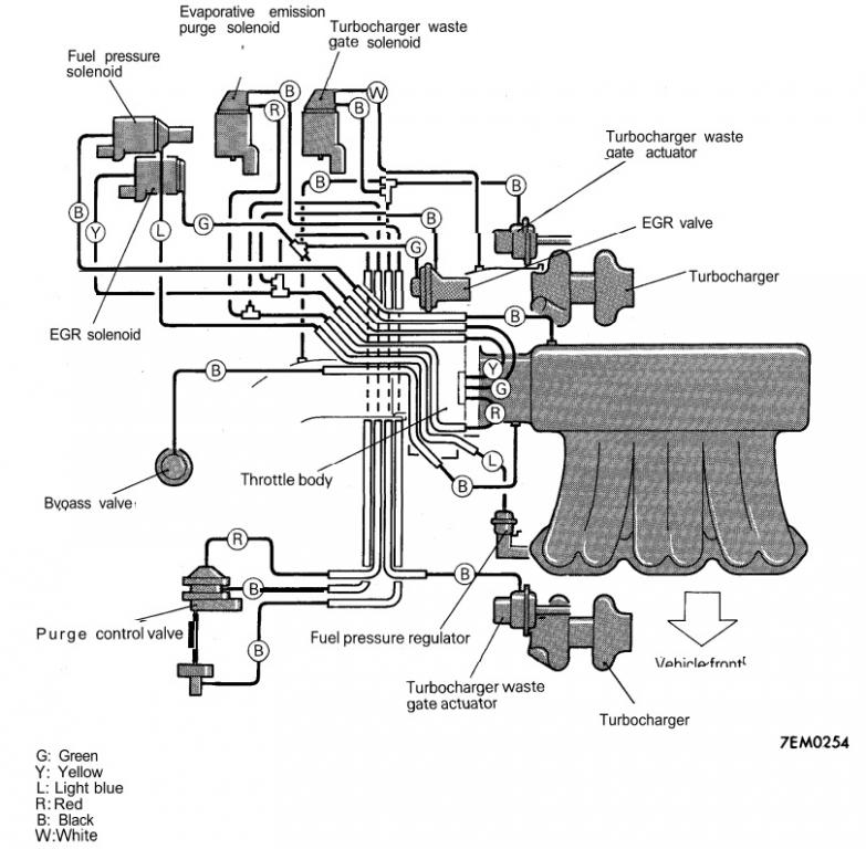 Lw 2255  2005 Subaru Legacy Turbo Vacuum Diagram Wiring