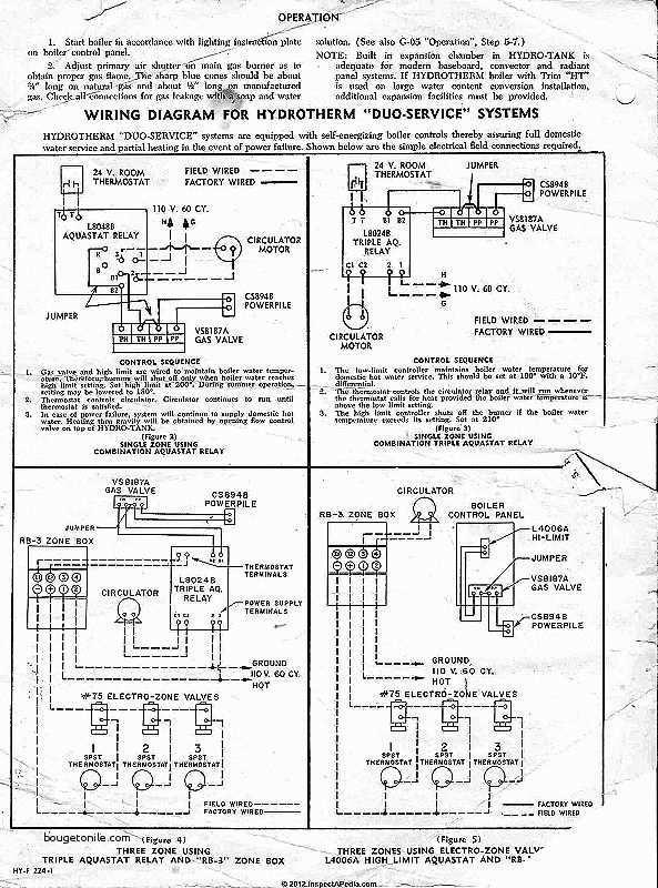 VY_9177] Taco 006 Wiring Diagram Free DiagramComin Opein Mohammedshrine Librar Wiring 101
