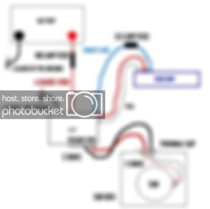Incredible Box To Sub Amp Wiring Diagram Wiring Diagram Database Wiring Cloud Domeilariaidewilluminateatxorg