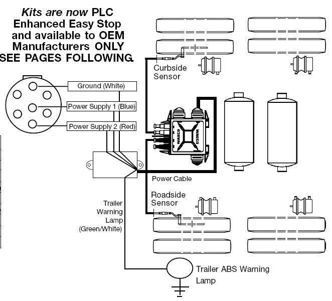 [SCHEMATICS_4FD]  BH_2684] Wabco Abs Modual Wiring Diagram Free Diagram   Meritor Wiring Diagram      Cran Etic Ally Heli Tixat Mohammedshrine Librar Wiring 101