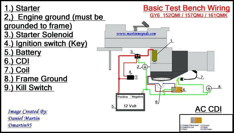 Vw 3471 4 Pole Ignition Switch Wiring Diagram Wiring Diagram