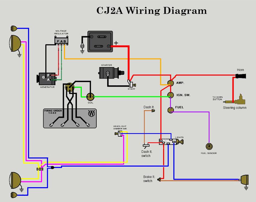 1953 cj3a wiring diagram schematic ko 0322  with 1951 willys jeep wiring diagram on 1957 jeep cj5  with 1951 willys jeep wiring diagram on