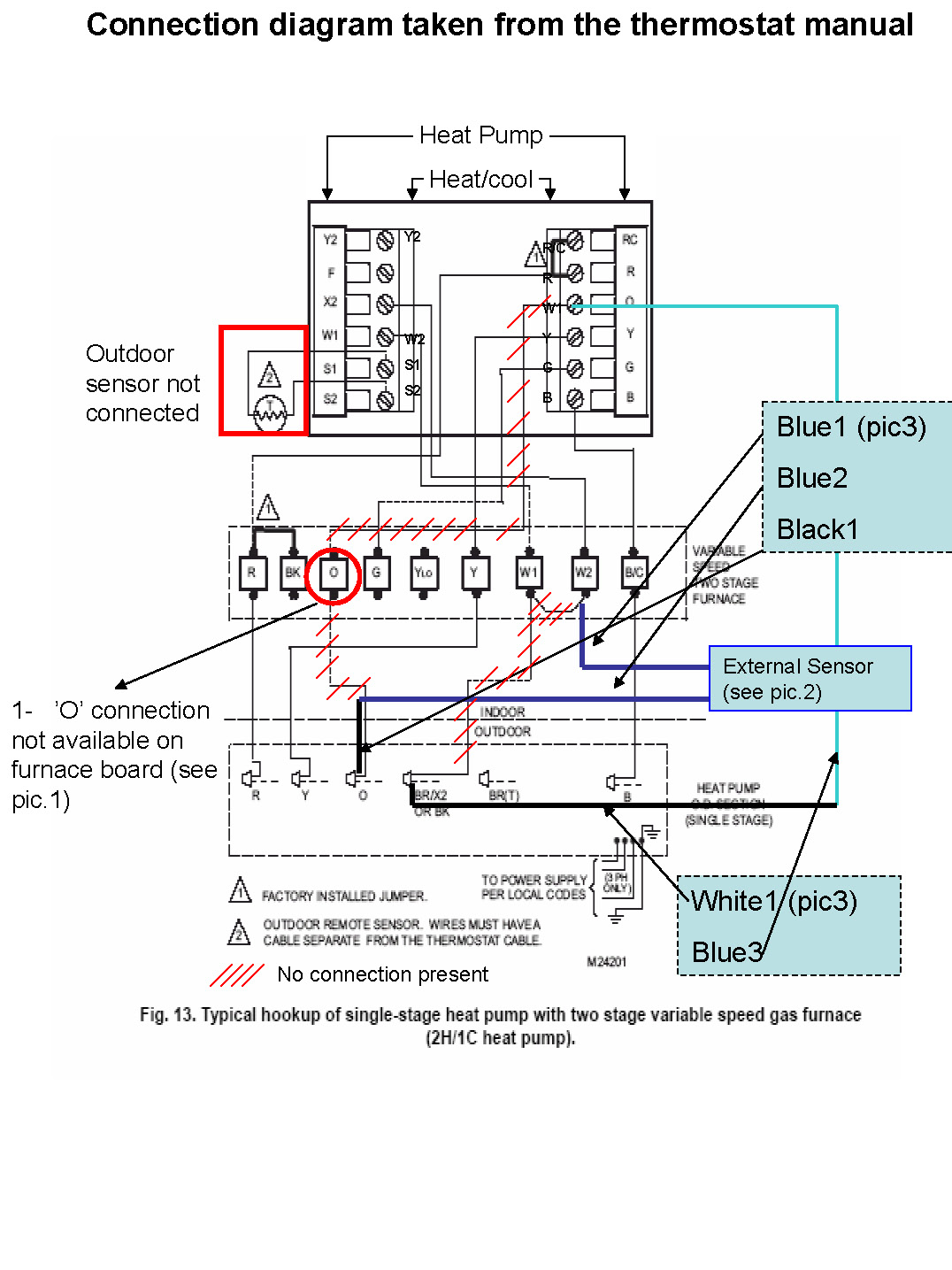 TX_5082] Furnace Wiring Diagram Furnace Thermostat Wiring Diagram Gas  Furnace Wiring DiagramBrece Hendil Mohammedshrine Librar Wiring 101